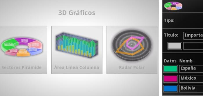 3D Gráficos Pro